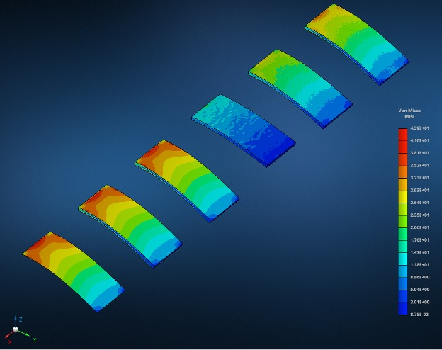 finite element analysis of plate bending featured image